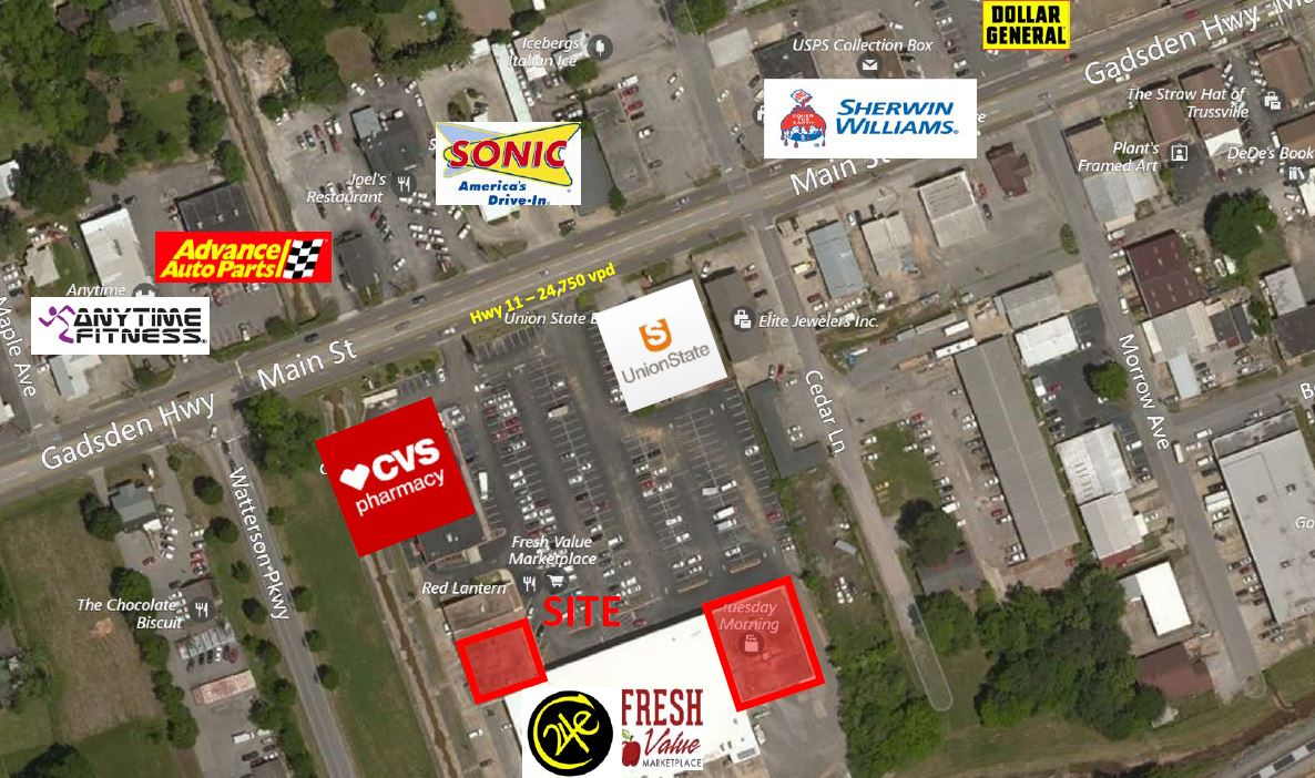 the village at trussville the retail companies